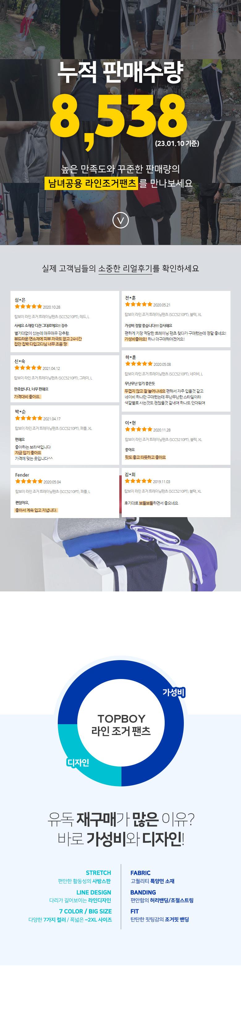 review_za121.jpg
